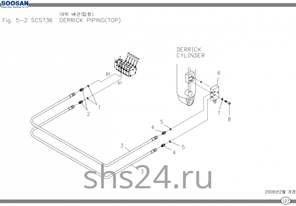Схема подключения гидроцилиндра подъема Soosan SCS 736 TOP