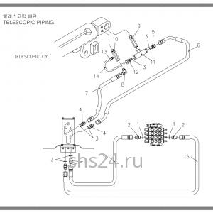 Схема подключения гидроцилиндра выдвижения стрелы Soosan SCS 736 STD