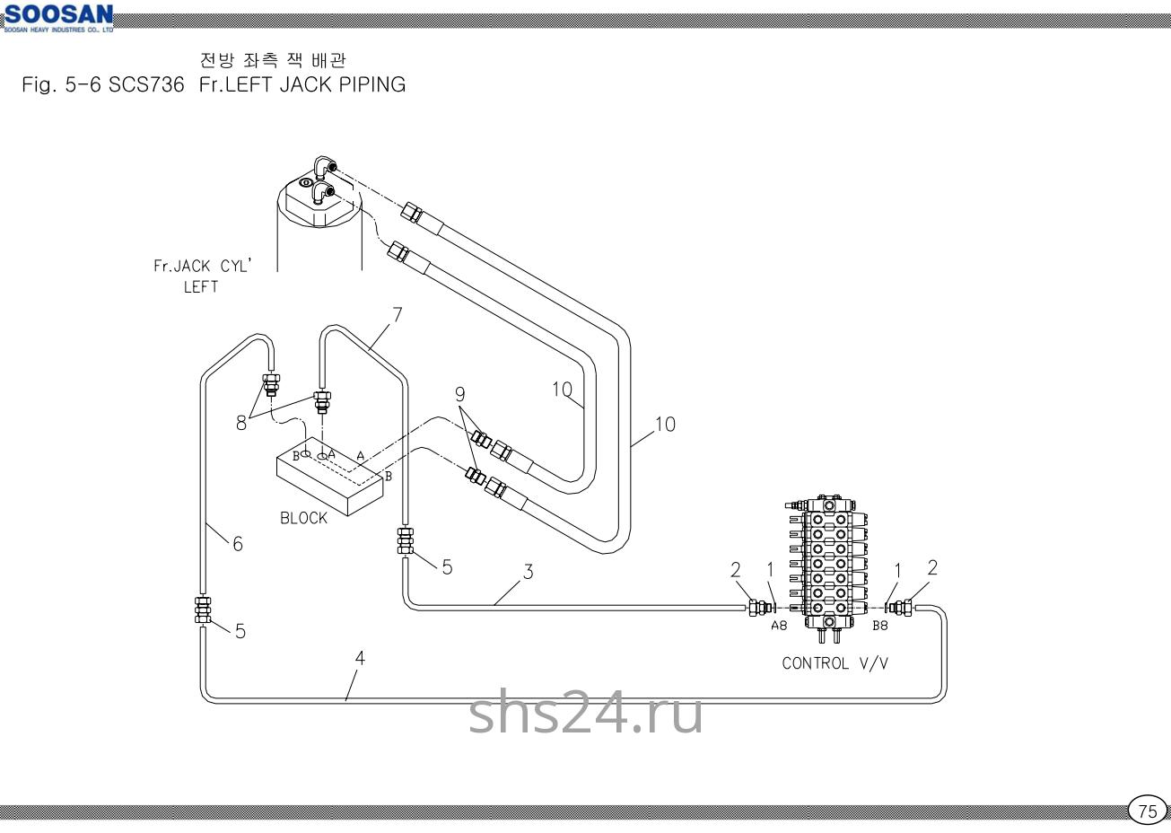 Схема подключения левого гидроцилиндра опускания лапы Soosan SCS 736