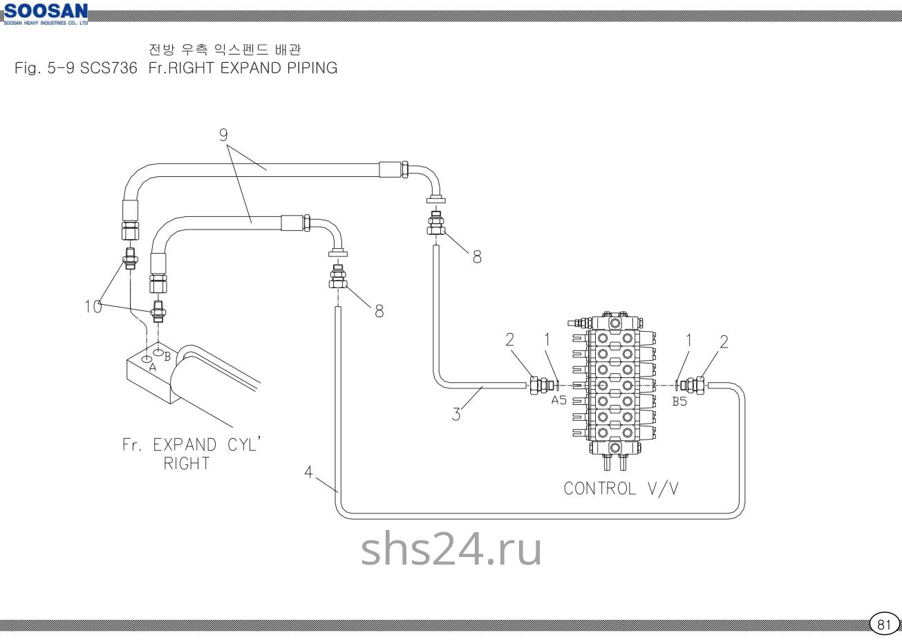 Схема подключения правого гидроцилиндра выдвижения лапы Soosan SCS 736