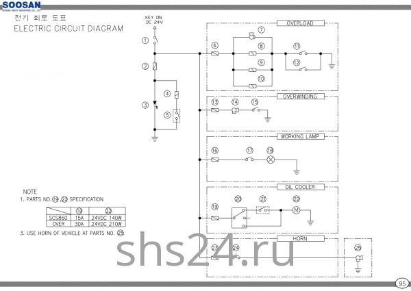 Схема замыкания электропроводки Soosan scs 513
