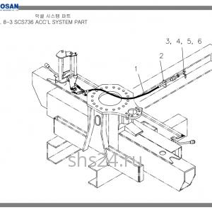 Система подачи газа Soosan SCS 736L2