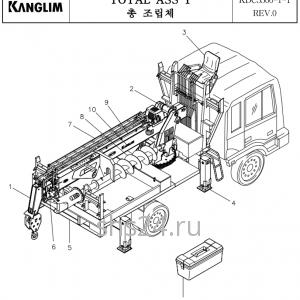 Основные части крана Kanglim KDC 5600