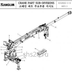 Основные части крана Kanglim KS 2605