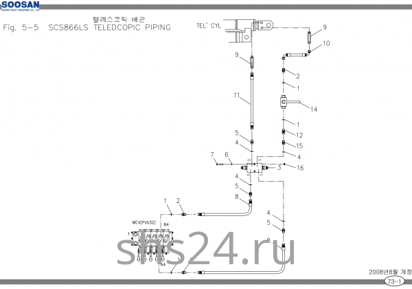 Схема подключения цилиндра телескопирования Soosan SCS 866, 867