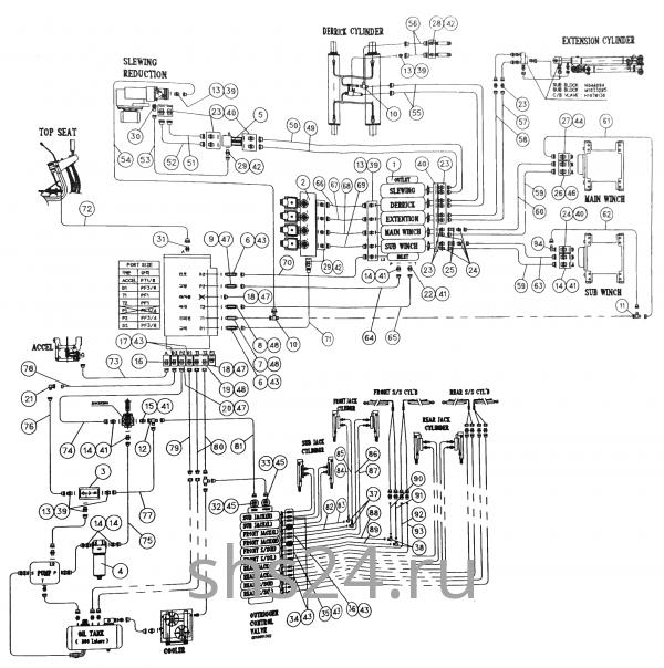 Схема подключения гидролинии Kanglim KS 5206