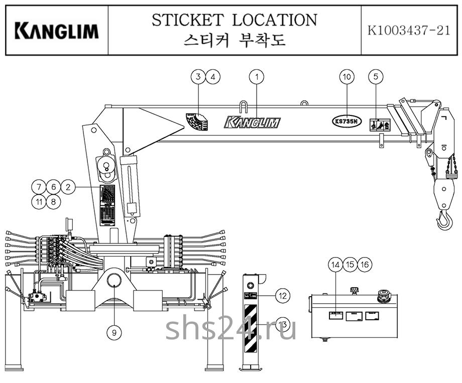 Схема расположения стикеров Kanglim KS 733,734,735