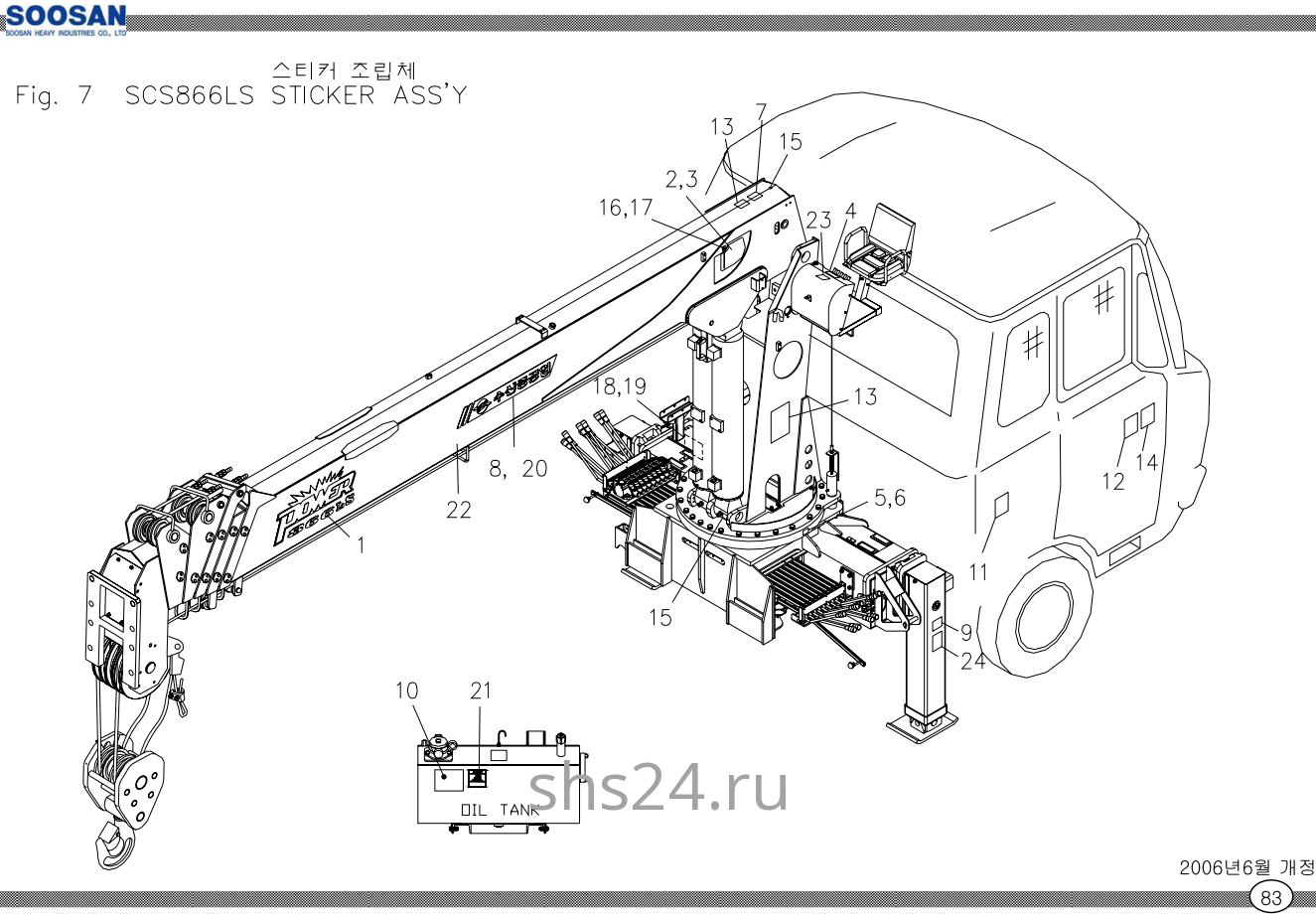 Схема расположения стикеров Soosan SCS 866