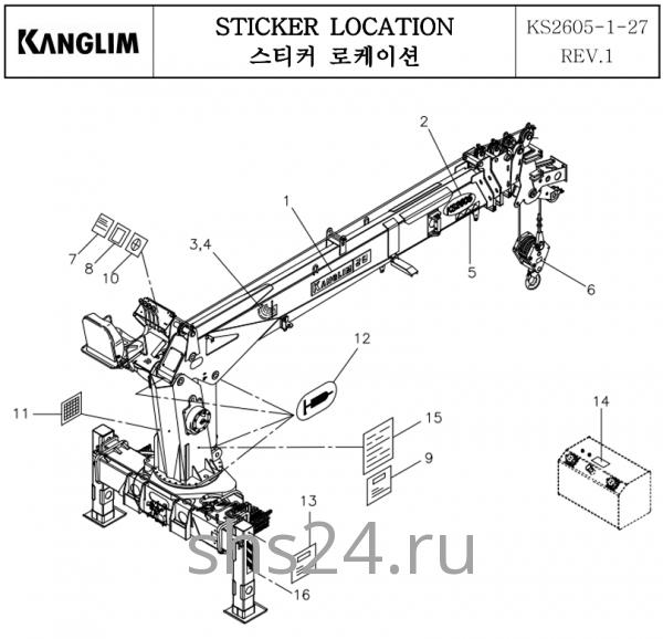 Таблички, наклейки расположение KS 2605