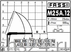 КМУ Fassi M25A.12