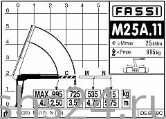 КМУ Fassi M25A.11