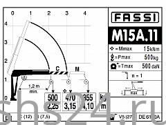 КМУ Fassi M15A.11