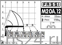 КМУ Fassi M20A.12