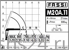 КМУ Fassi M20A.11