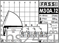КМУ Fassi M30A.12