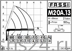 КМУ Fassi M20A.13