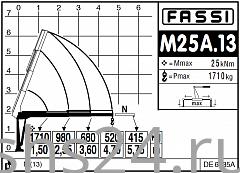 КМУ Fassi M25A.13