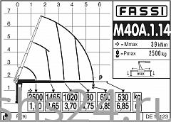 КМУ Fassi M40A.1.14