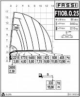 КМУ Fassi F110B.0.25