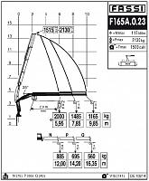 КМУ Fassi F165A.0.23