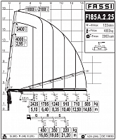 КМУ Fassi F185A.2.25