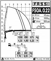 КМУ Fassi F50A.0.22