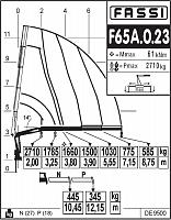 КМУ Fassi F65A.0.23