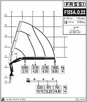 КМУ Fassi F155A.0.22