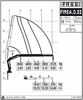 КМУ Fassi F195A.0.22