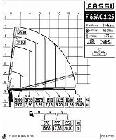 КМУ Fassi F165AC.2.25