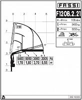 КМУ Fassi F120B.2.21