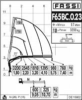 КМУ Fassi F65BC.0.23