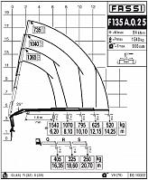 КМУ Fassi F135A.0.25