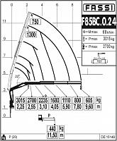 КМУ Fassi F85BC.0.24