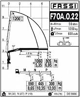 КМУ Fassi F70A.0.22