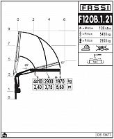 КМУ Fassi F120B.1.21