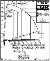 КМУ Fassi F195A.2.26