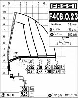 КМУ Fassi F40B.0.23