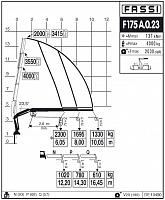 КМУ Fassi F175A.0.23