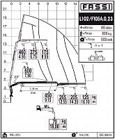 КМУ Fassi F105A.0.23 L102