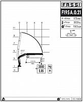 КМУ Fassi F195A.0.21