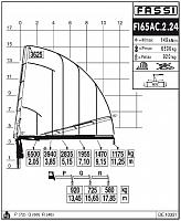 КМУ Fassi F165AC.2.24