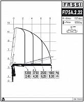 КМУ Fassi F175A.2.22