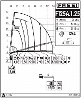 КМУ Fassi F125A.1.24