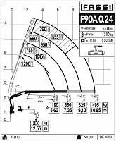 КМУ Fassi F90A.0.24