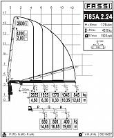 КМУ Fassi F185A.2.24