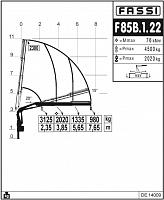 КМУ Fassi F85B.1.22