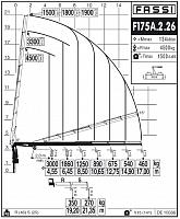 КМУ Fassi F175A.2.26