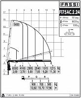 КМУ Fassi F175AC.2.24