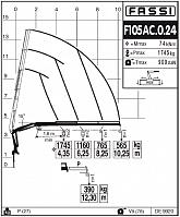 КМУ Fassi F105AС.0.24